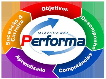 Logotipo do Performa